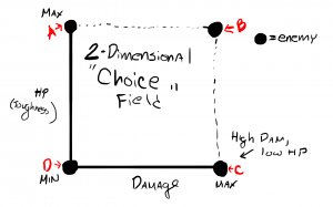 HP Choice field (2d)