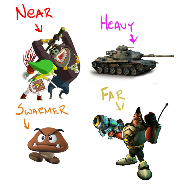 Archetypeal enemies from other games
