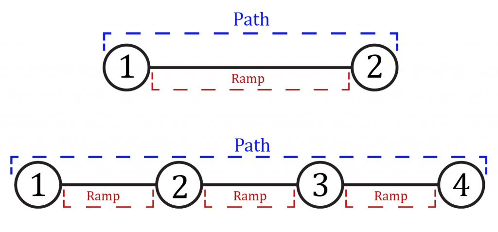 path diagram